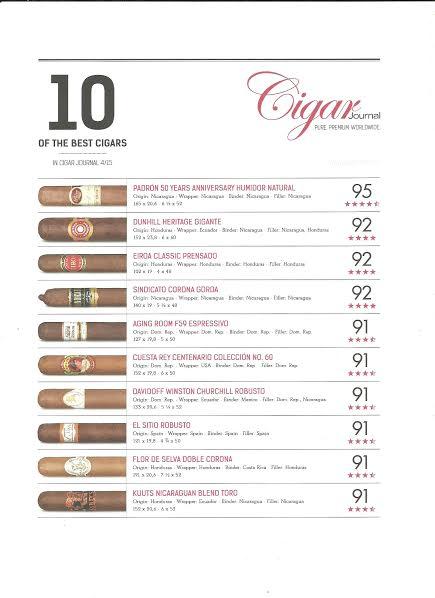 """La variedad de """"puros palmeros"""" de la Finca Tabaquera """"El Sitio"""" reconocida entre las diez mejores del mundo por la prestigiosa revista """"Cigar Journal""""."""