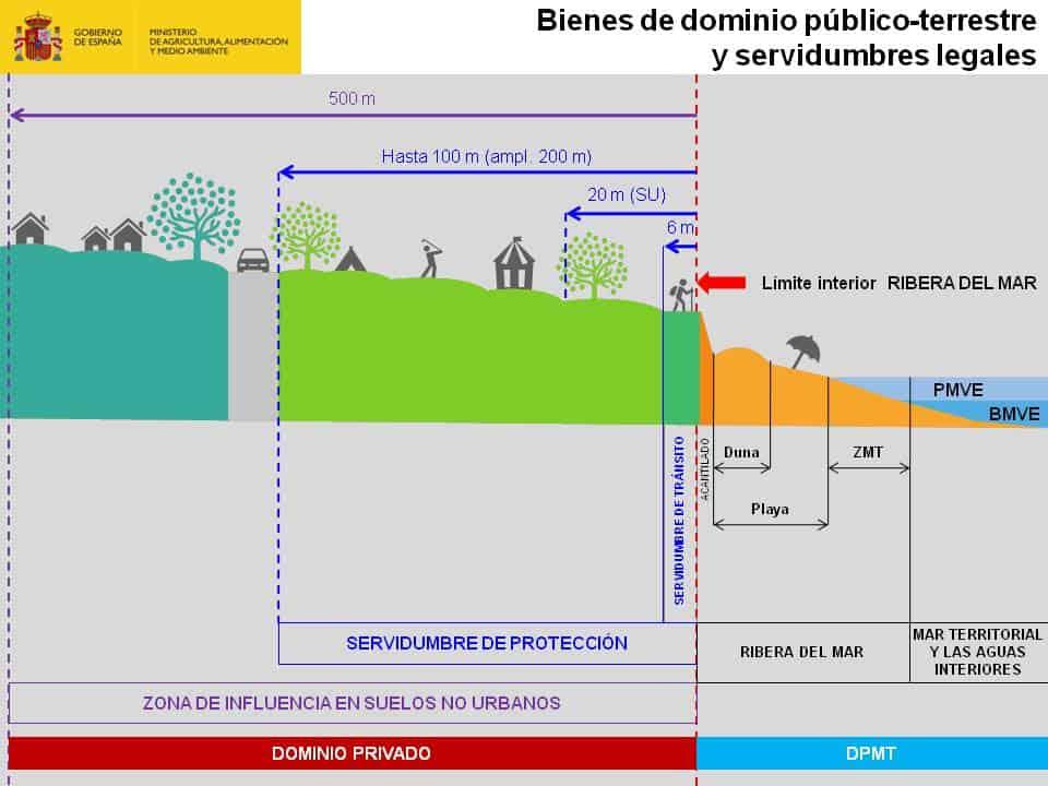 La Reserva de la Biosfera La Palma presenta diversas aportaciones a la modificación del PIOLP