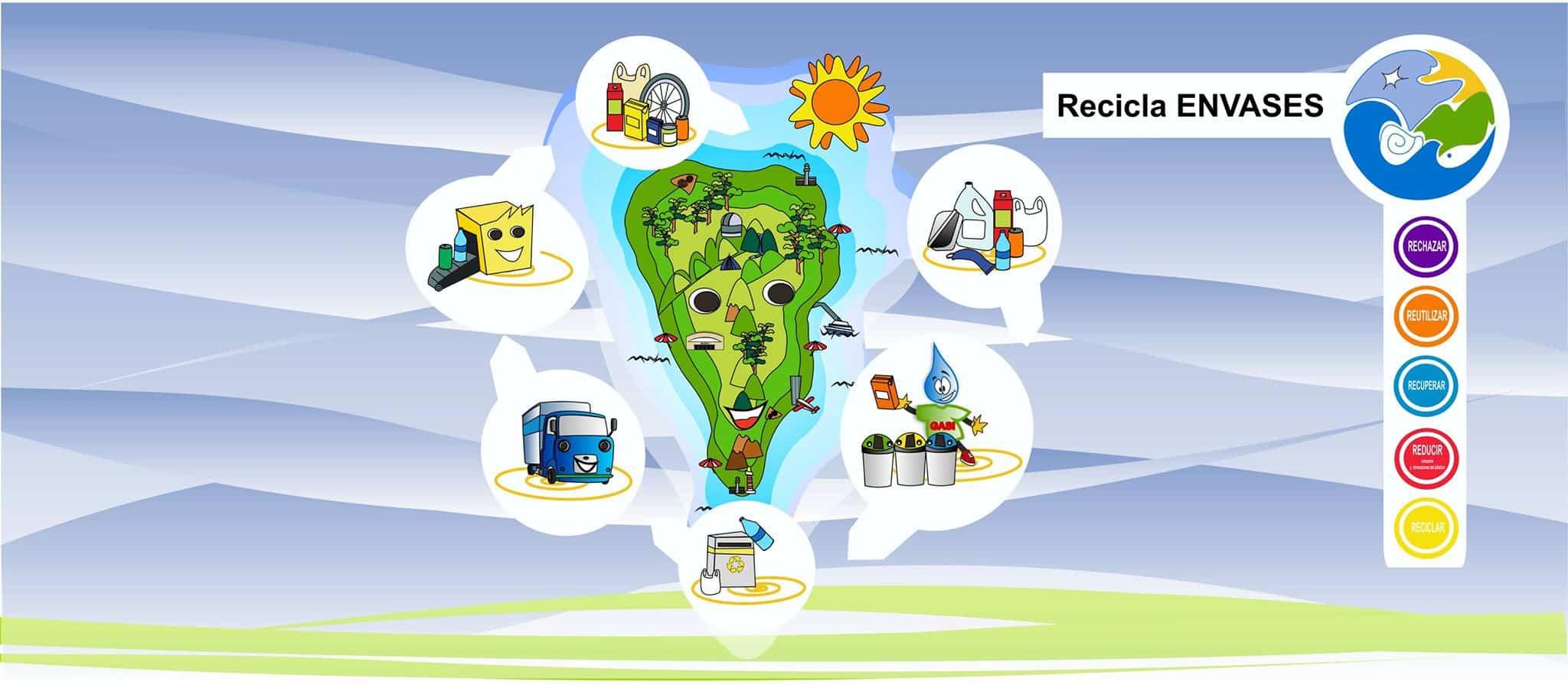 """Campaña de concienciación de buenas prácticas en el uso de los plásticos """"plásticos fote"""""""